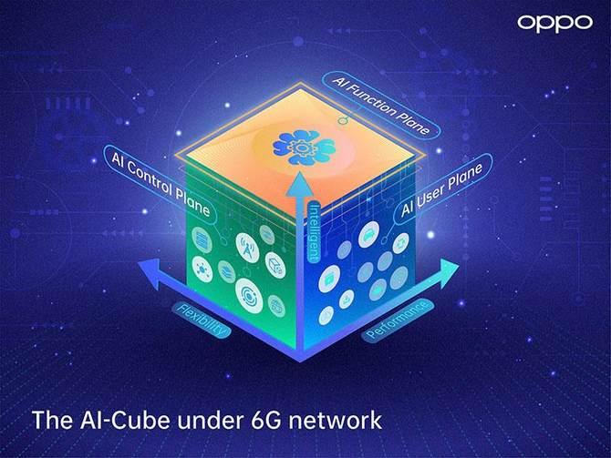 OPPO发布6G白皮书:AI融入通信,让生活更智能